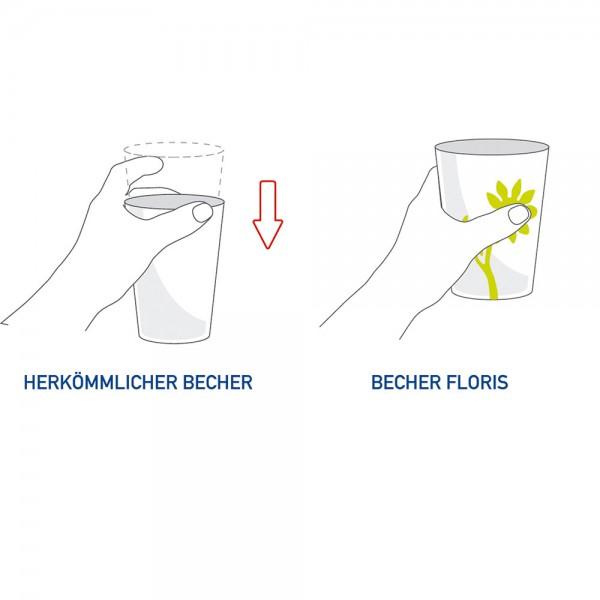 ORNAMIN Trinkbecher Floris mit Antirutsch-Blume 820