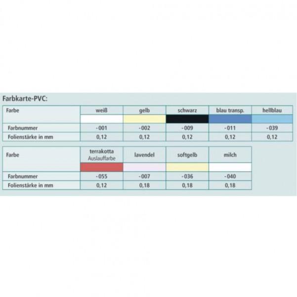 Suprima Ess-Schürze PVC Klettverschluss
