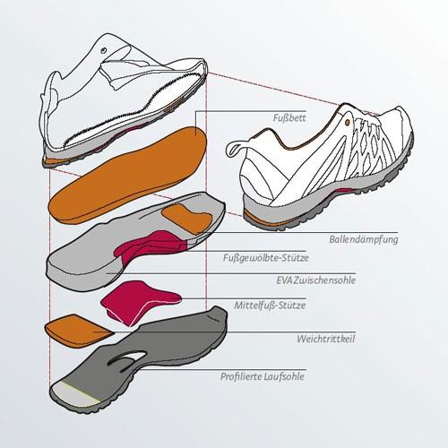 Medi Prothetik Schuhe M-Travel Velcro