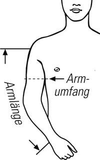 Armumfang_Armlänge