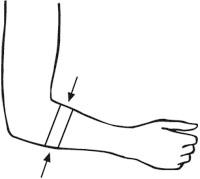Umfang Unterarm